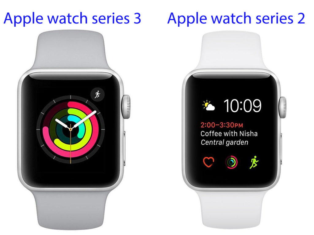 similar smartwatches