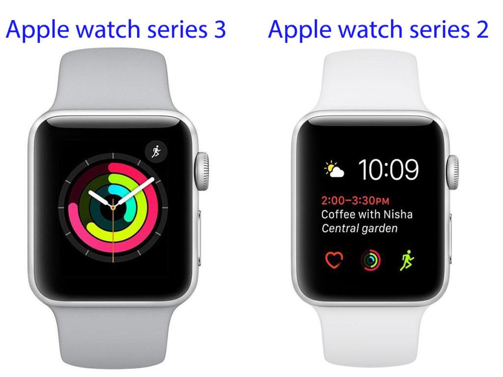 similar smartwatches